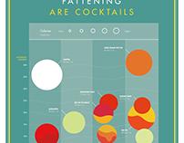 [海報] 調酒熱量表