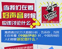 china voice
