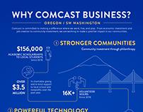 Infographic I Comcast Business