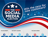 Social Media Election Infographic