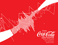 Coke Can Commercial Treatment