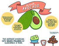 Avocado-Mania