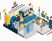 Isometric Infographic: The digital factory