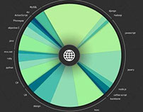 Facebook World Hack Infographics