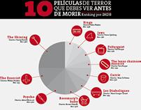 10 peliculas de terror que debes ver antes de morir