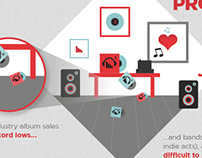 TFG How It Works Infographics