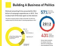Building A Business of Politics Info-graph
