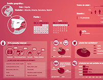 ANDALUS MEDIA - Study Datavizualisation