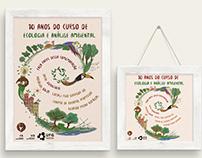 10 anos do curso de Ecologia e Análise ambiental