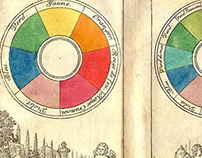 COLOR HISTORY - On going research