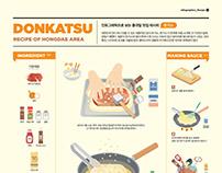 Infographics_Recipe : Donkatsu