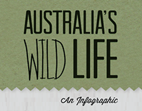 Australia Infographic