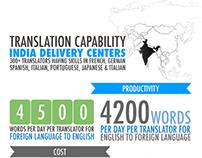 Translation Capability