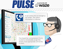Genesis PULSE Product Overview
