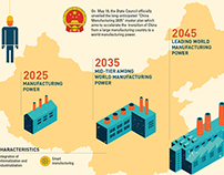 MADE IN CHINA 2025 - AN INDUSTRIAL POWERHOUSE