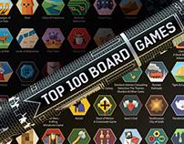 Top 100 Board Games Scratch Poster