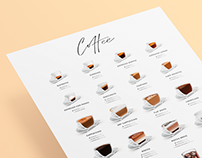 The Coffeeposter