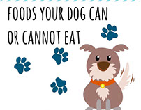 Infographic for Treat a dog