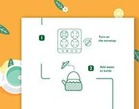 Tea Infuser Infographic