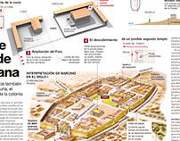 BARCINO AND TARRACO · 2 infographics