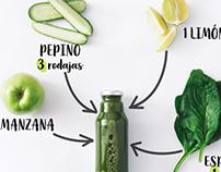 Infografía Batido Verde