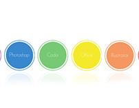 CV / Online Portfolio Buttons