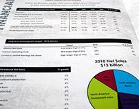 Vertix annual report