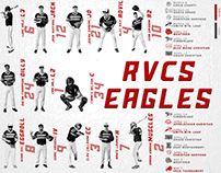 RVCS Schedule Poster 2018