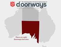 Infographic For the Salvation Army
