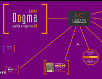 Grupo Dogma Gestión - Presentación corporativa en Prezi