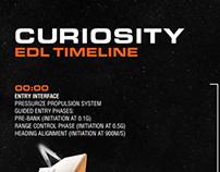 Curiosity EDL timeline