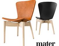 Furniture Visualizations