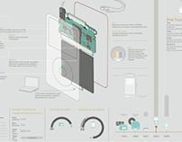 Infographics - Audios de Bolso