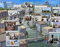 MCAG visualization