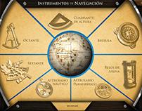 "Interactivo ""Instrumentos de Navegación"""