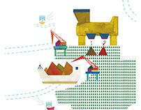 Carte portuaire
