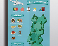 Travel guide to Portugal - infografia