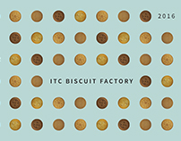 Biscuit Process Illustrations