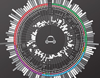 100+ Songs Database