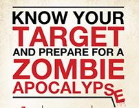 Mock Zombie Apocalypse Print Ad