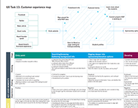 UX: Customer experience map
