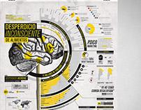 Infografía / Desperdicio inconsciente de alimentos
