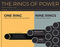The Rings of Power Infographic