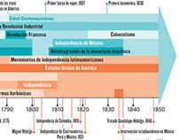 Editorial Patria. Libros de Texto Secundaria.
