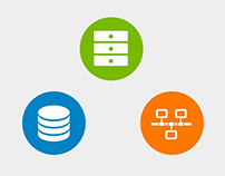 Dell Converged Solutions offer detail page