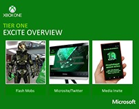 XBOX ONE Launch Proposal
