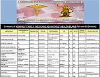 "Directory: NONPROFIT ""MEDICARE ADVANTAGE"" HEALTH PLANS"
