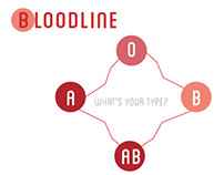 Bloodline App