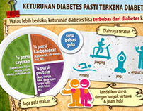INFOGRAPHIC - WEBSITE DIABETES