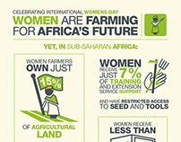 Women are Farming For Africa's Future